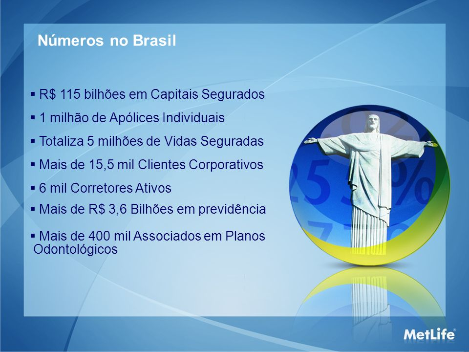 Números no Brasil R$ 115 bilhões em Capitais Segurados