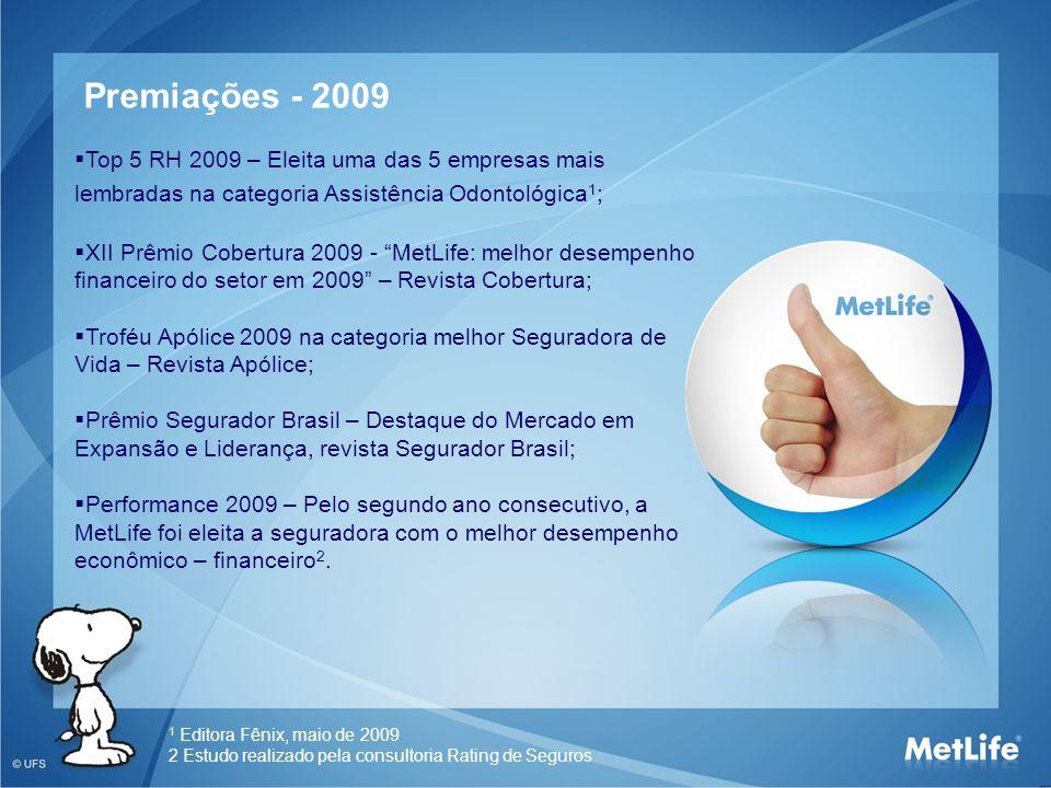 Premiações - 2009 Top 5 RH 2009 – Eleita uma das 5 empresas mais lembradas na categoria Assistência Odontológica1;
