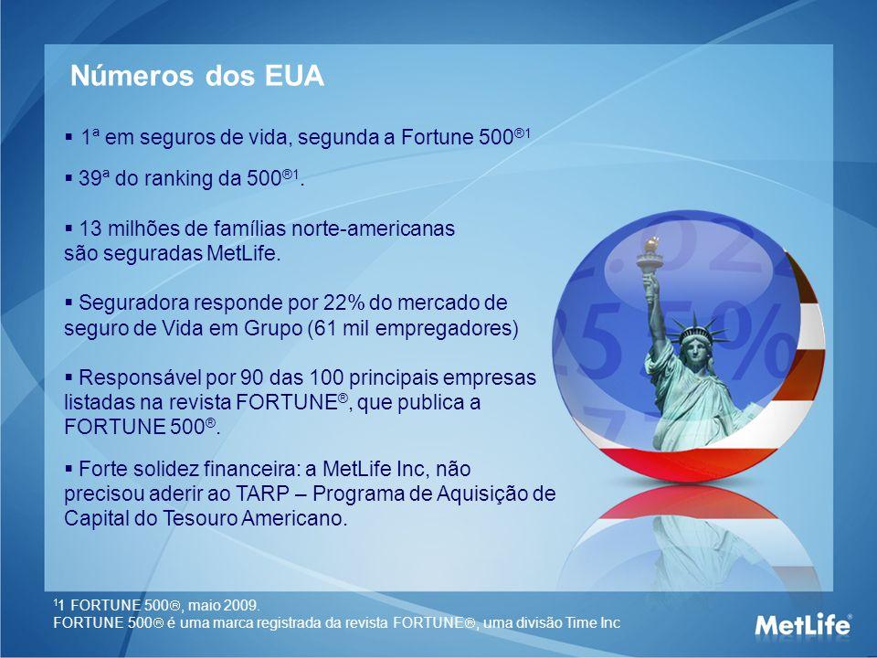 Números dos EUA 1ª em seguros de vida, segunda a Fortune 500®1