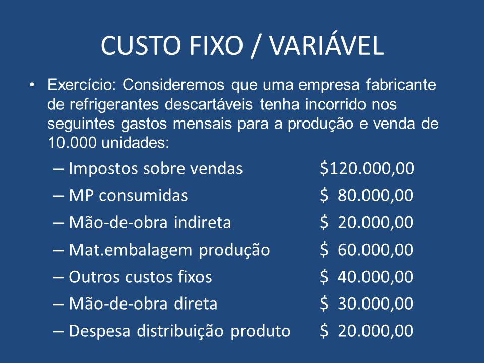CUSTO FIXO / VARIÁVEL Impostos sobre vendas $120.000,00