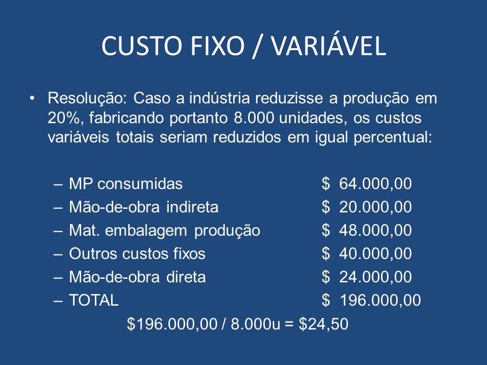 CUSTO FIXO / VARIÁVEL