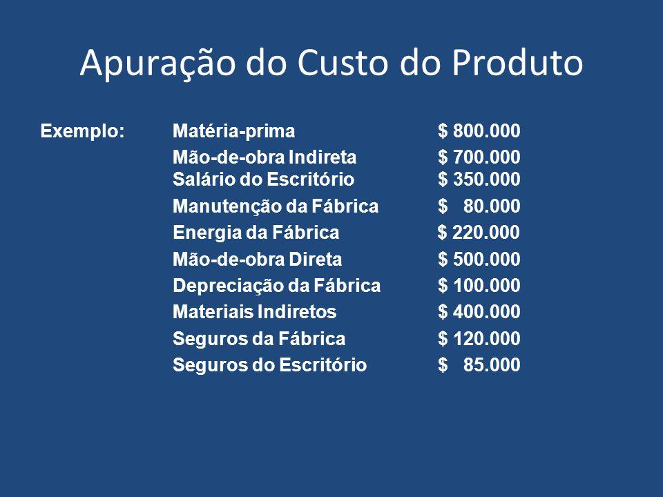 Apuração do Custo do Produto