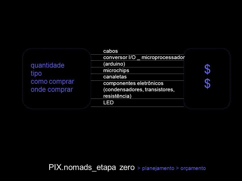 $$ PIX.nomads_etapa zero > planejamento > orçamento quantidade