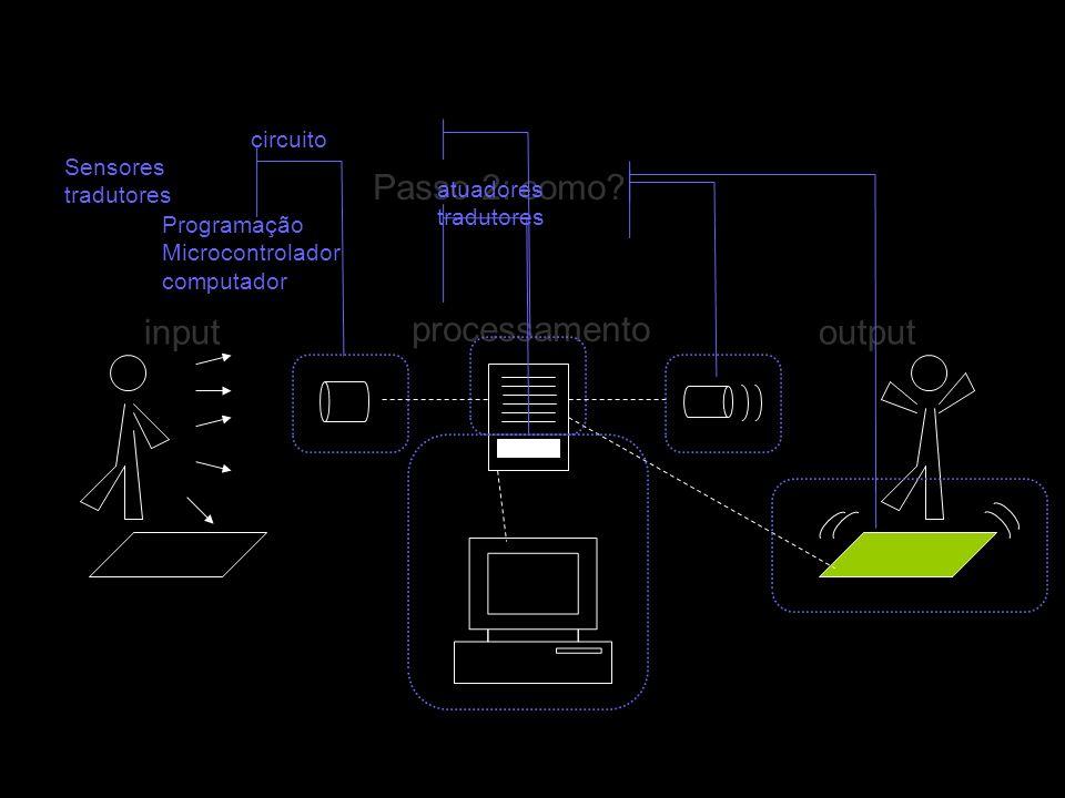 Passo 2: como input processamento output circuito Sensores tradutores