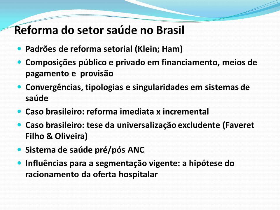Reforma do setor saúde no Brasil