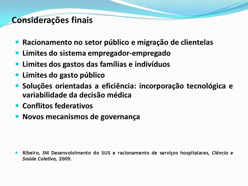 Considerações finais Racionamento no setor público e migração de clientelas. Limites do sistema empregador-empregado.