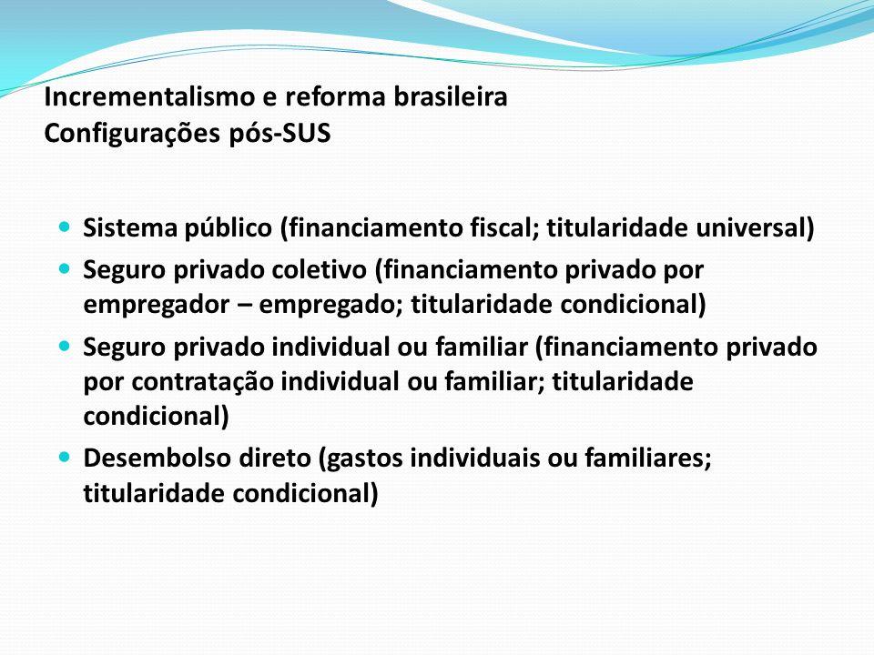 Incrementalismo e reforma brasileira Configurações pós-SUS