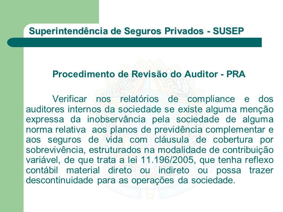 Procedimento de Revisão do Auditor - PRA