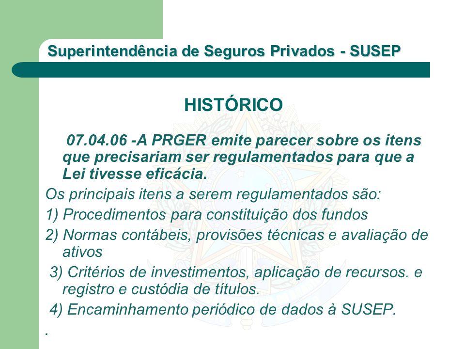 HISTÓRICO 07.04.06 -A PRGER emite parecer sobre os itens que precisariam ser regulamentados para que a Lei tivesse eficácia.