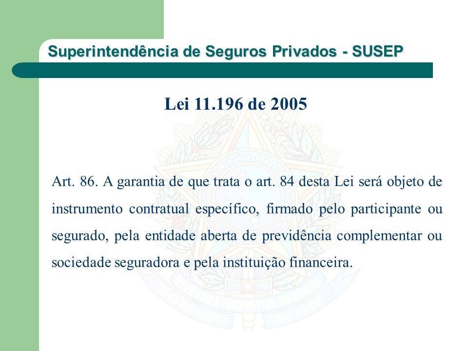 Lei 11.196 de 2005