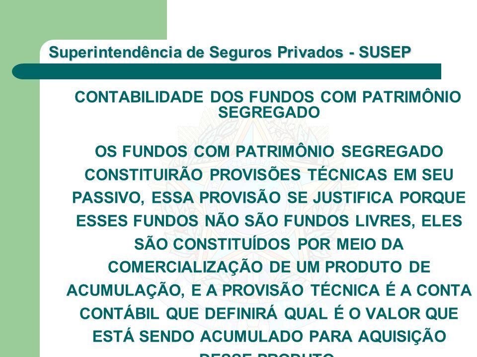 CONTABILIDADE DOS FUNDOS COM PATRIMÔNIO SEGREGADO