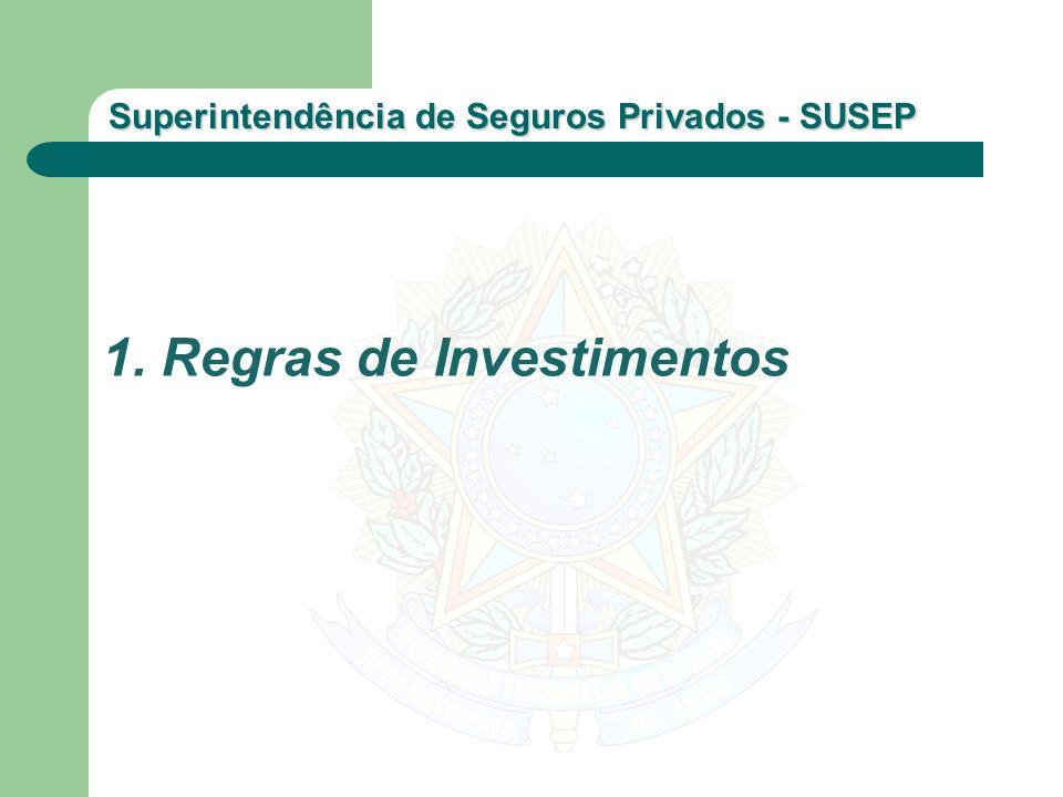 1. Regras de Investimentos