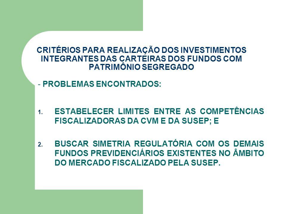 CRITÉRIOS PARA REALIZAÇÃO DOS INVESTIMENTOS INTEGRANTES DAS CARTEIRAS DOS FUNDOS COM PATRIMÔNIO SEGREGADO