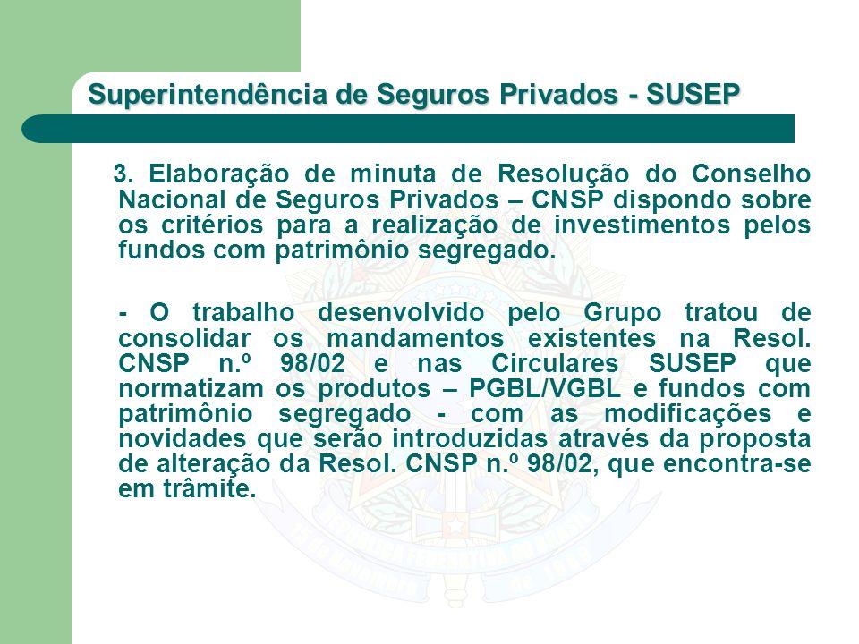 3. Elaboração de minuta de Resolução do Conselho Nacional de Seguros Privados – CNSP dispondo sobre os critérios para a realização de investimentos pelos fundos com patrimônio segregado.