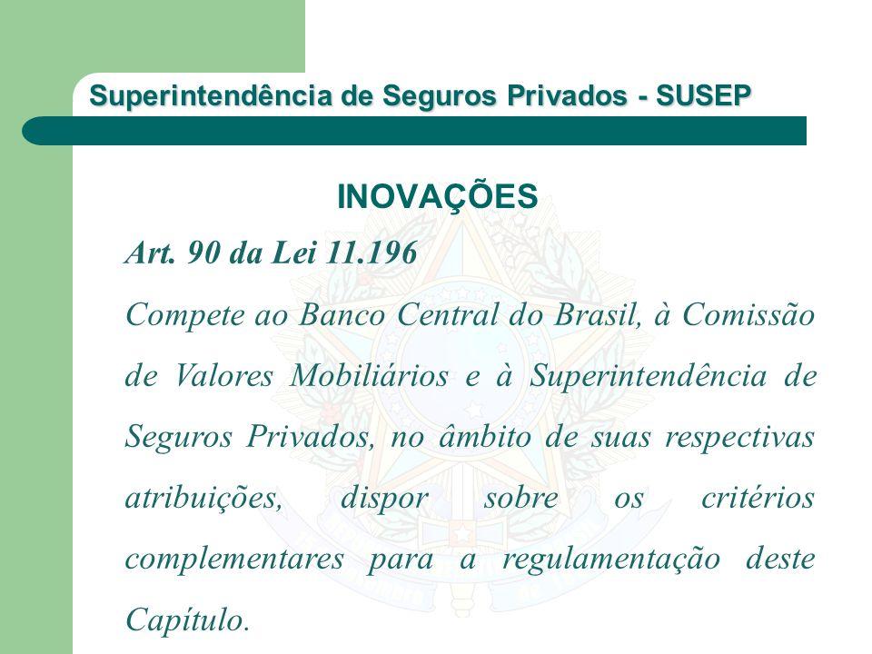 INOVAÇÕES Art. 90 da Lei 11.196.
