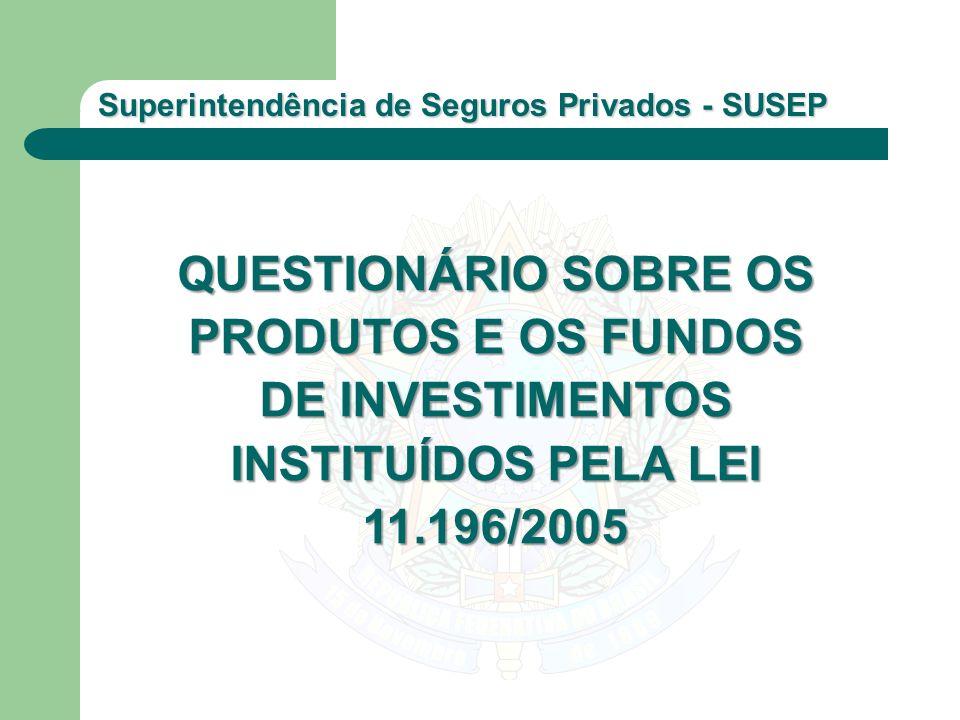 questionário sobre os produtos e os fundos de investimentos instituídos pela lei 11.196/2005