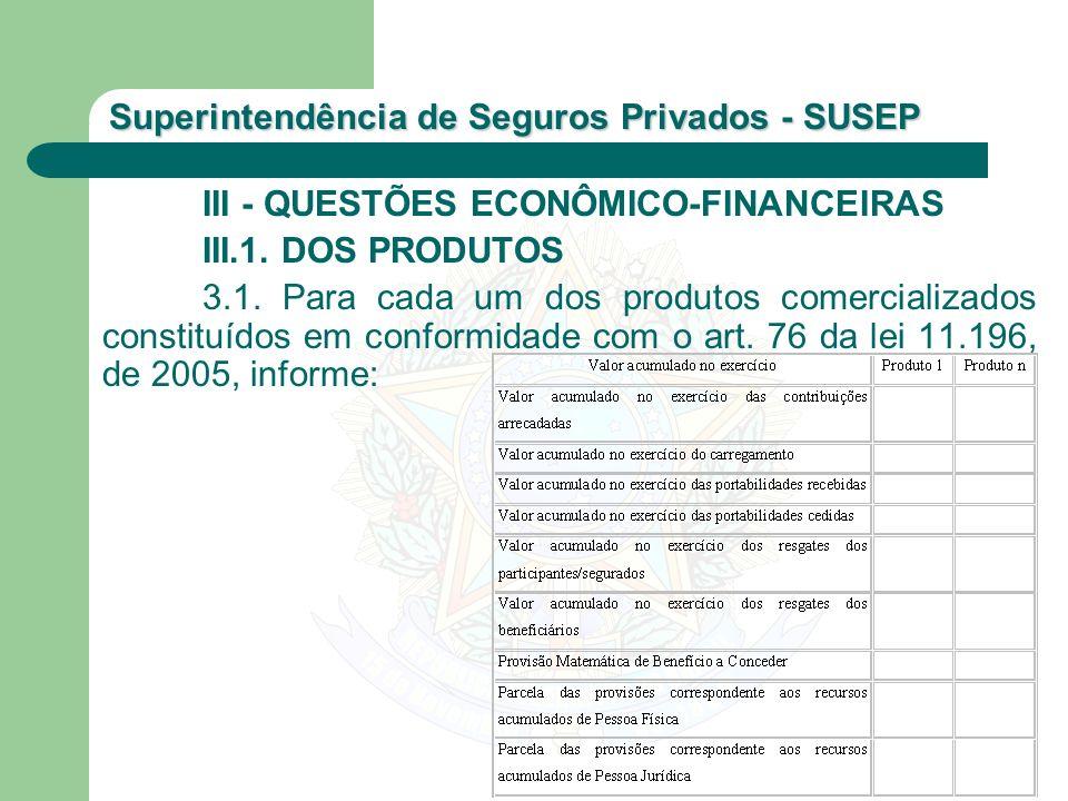 III - QUESTÕES ECONÔMICO-FINANCEIRAS