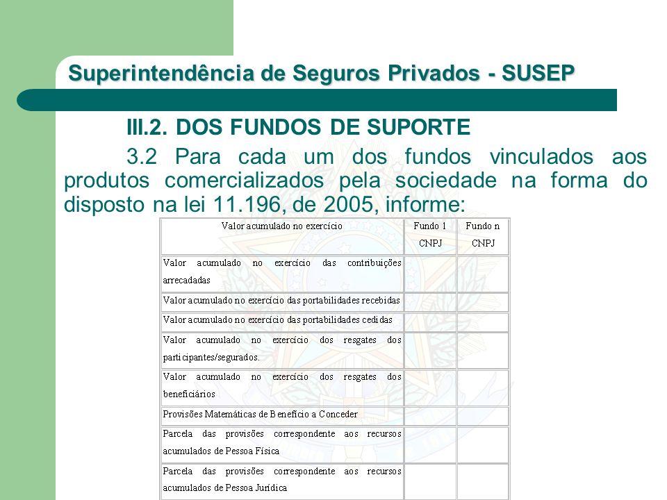III.2. DOS FUNDOS DE SUPORTE
