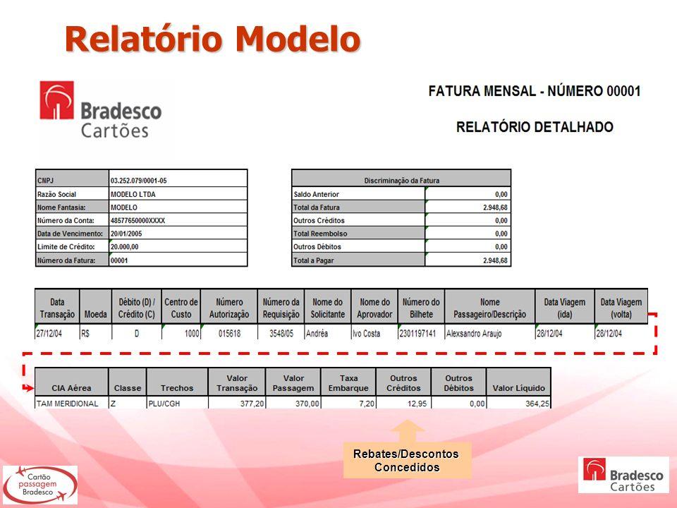 Relatório Modelo Rebates/Descontos Concedidos