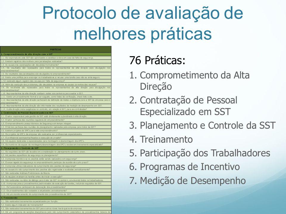 Protocolo de avaliação de melhores práticas