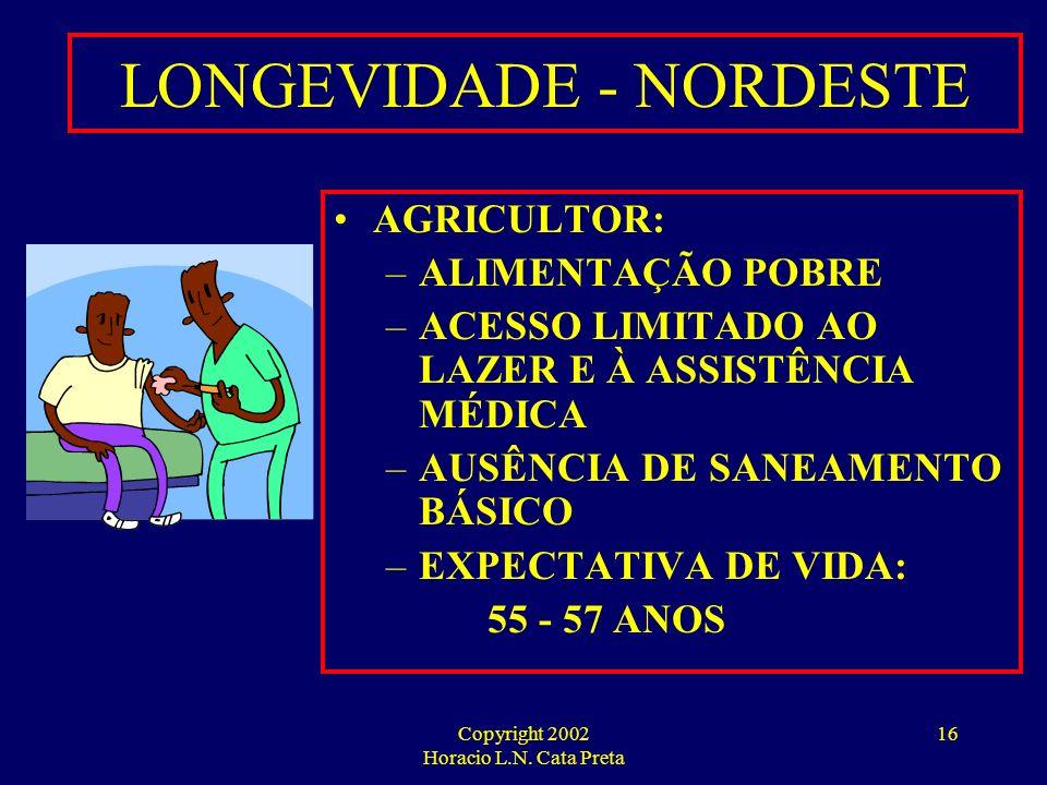 LONGEVIDADE - NORDESTE
