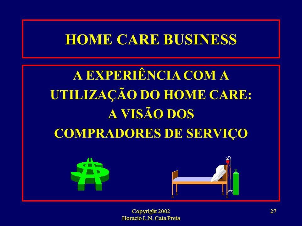 UTILIZAÇÃO DO HOME CARE: COMPRADORES DE SERVIÇO