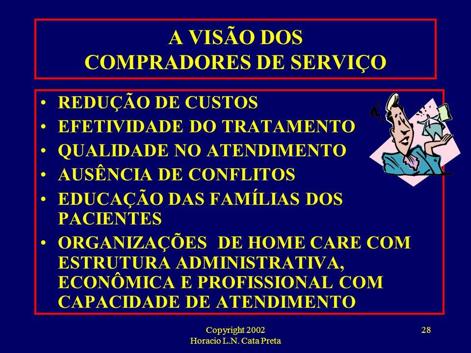 A VISÃO DOS COMPRADORES DE SERVIÇO