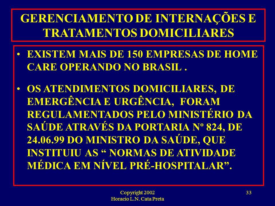 GERENCIAMENTO DE INTERNAÇÕES E TRATAMENTOS DOMICILIARES