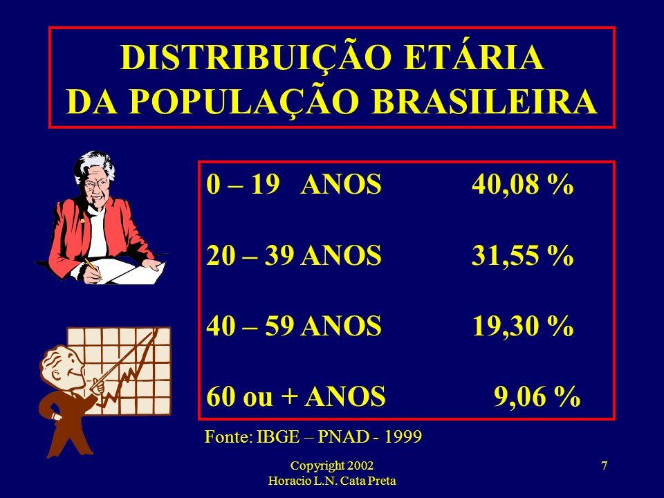 DISTRIBUIÇÃO ETÁRIA DA POPULAÇÃO BRASILEIRA