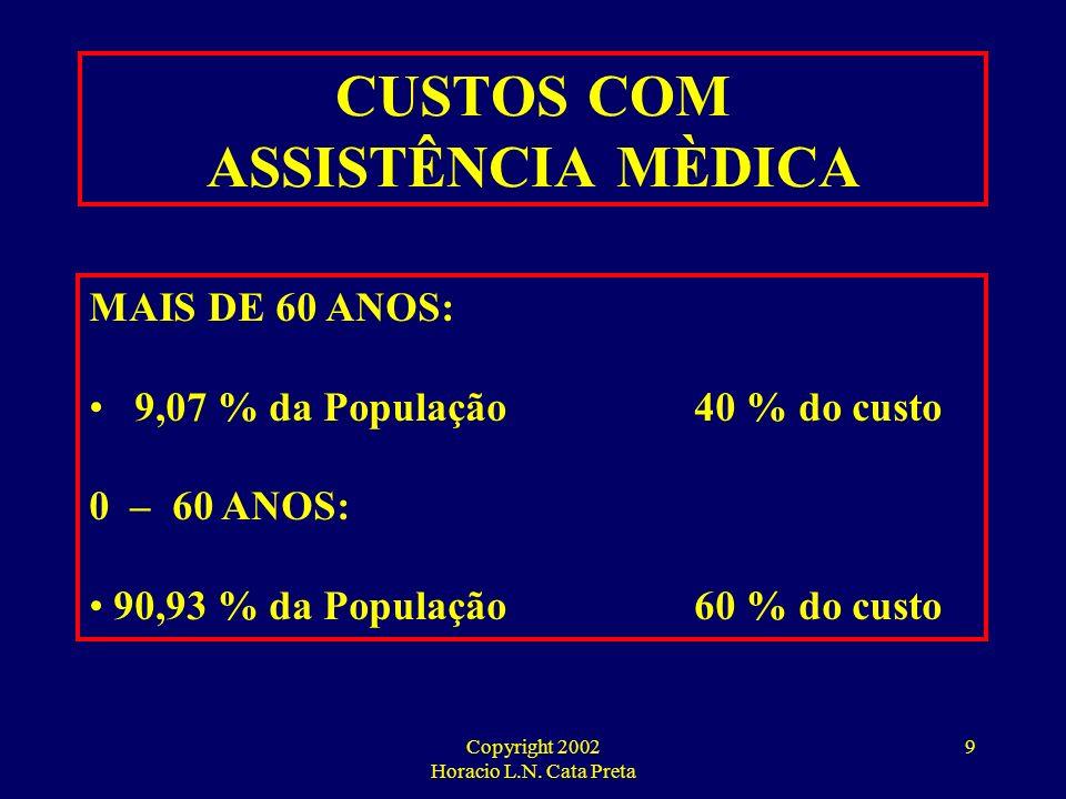 CUSTOS COM ASSISTÊNCIA MÈDICA