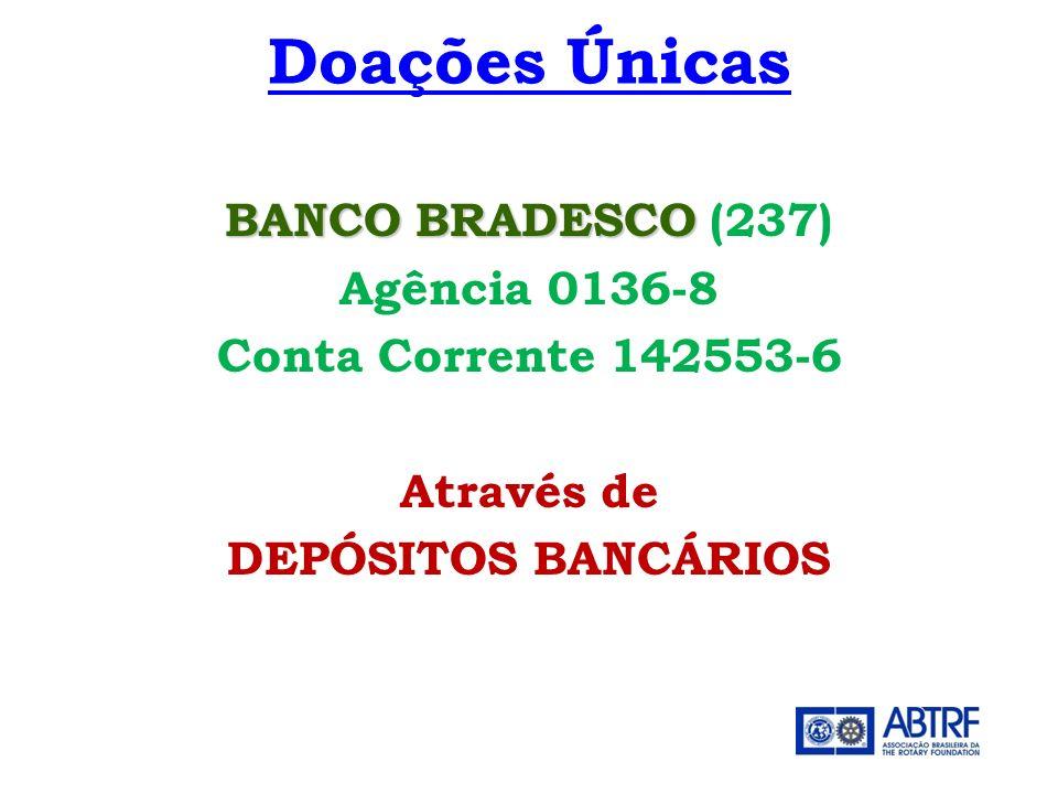 Doações Únicas BANCO BRADESCO (237) Agência 0136-8 Conta Corrente 142553-6 Através de DEPÓSITOS BANCÁRIOS