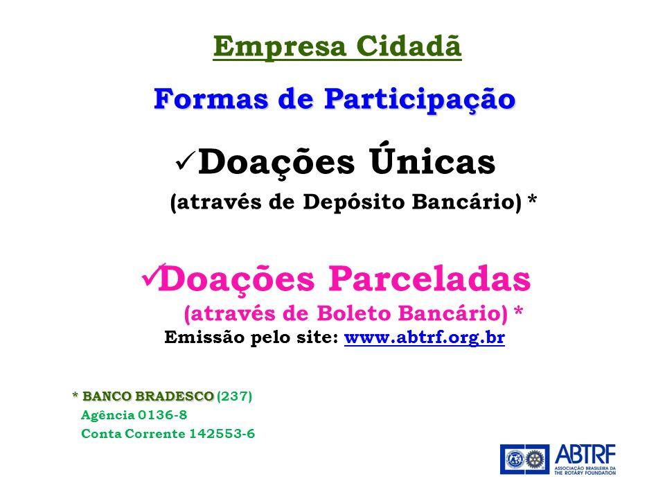Doações Parceladas Empresa Cidadã Formas de Participação