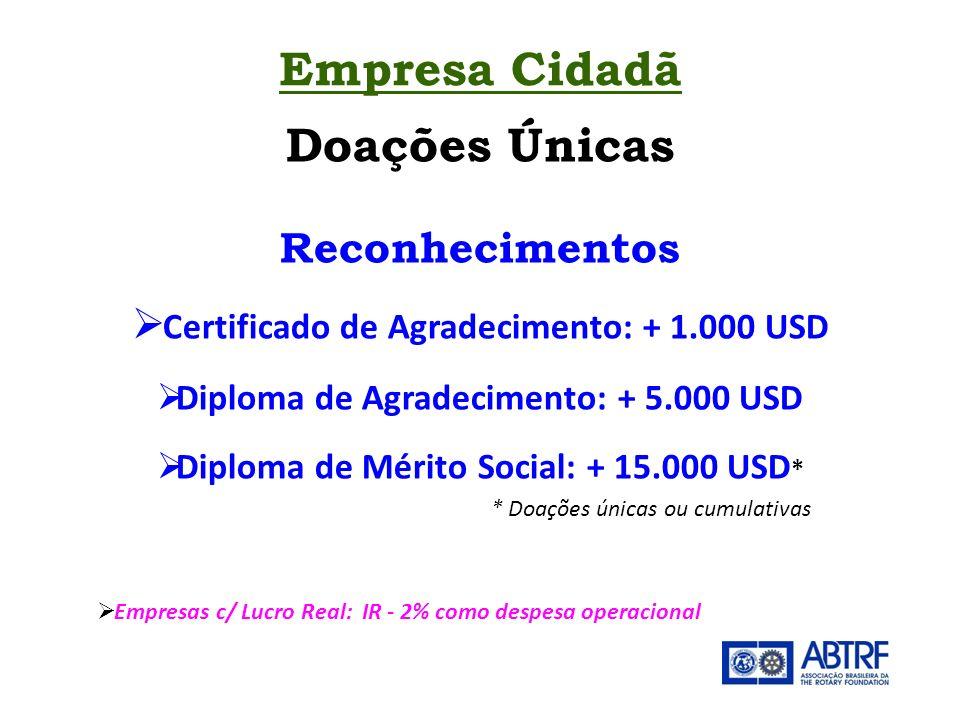 Empresa Cidadã Doações Únicas