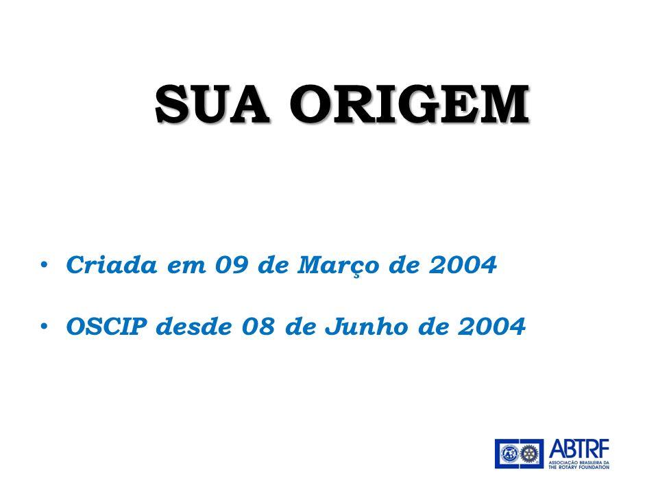SUA ORIGEM Criada em 09 de Março de 2004