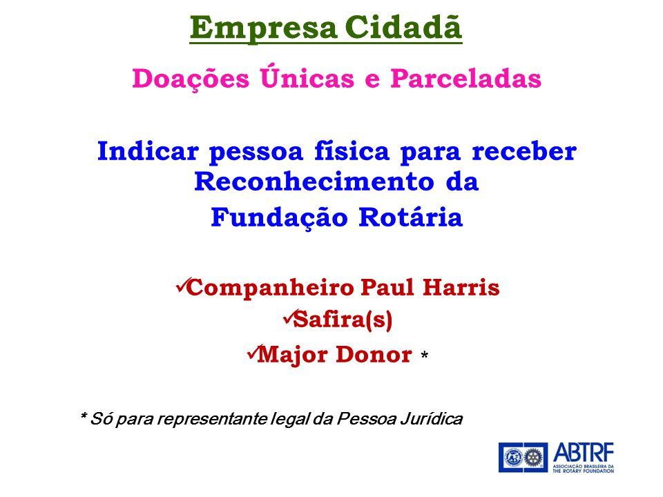 Empresa Cidadã Doações Únicas e Parceladas