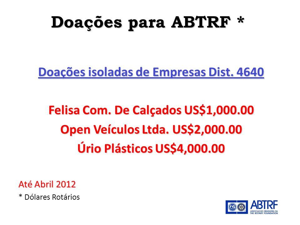 Doações para ABTRF * Doações isoladas de Empresas Dist. 4640