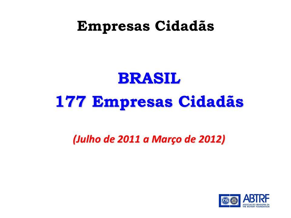 BRASIL 177 Empresas Cidadãs (Julho de 2011 a Março de 2012)
