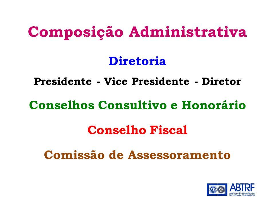 Composição Administrativa