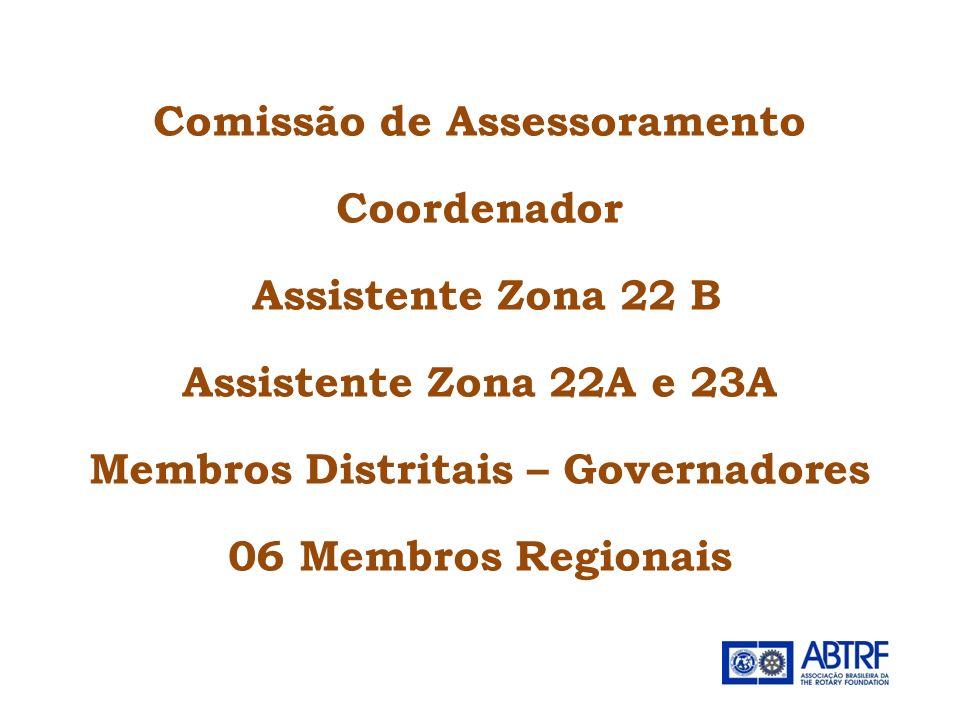 Comissão de Assessoramento Coordenador Assistente Zona 22 B Assistente Zona 22A e 23A Membros Distritais – Governadores 06 Membros Regionais