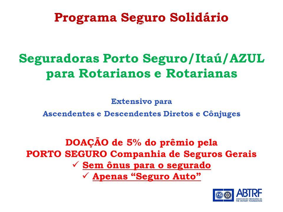 Programa Seguro Solidário Seguradoras Porto Seguro/Itaú/AZUL