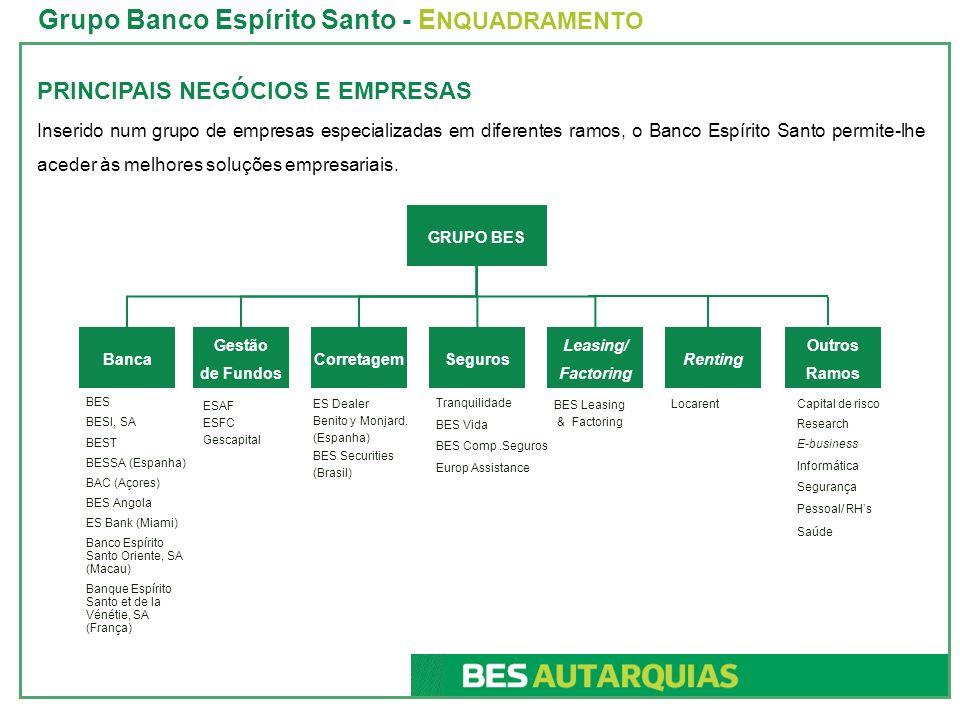 Grupo Banco Espírito Santo - ENQUADRAMENTO