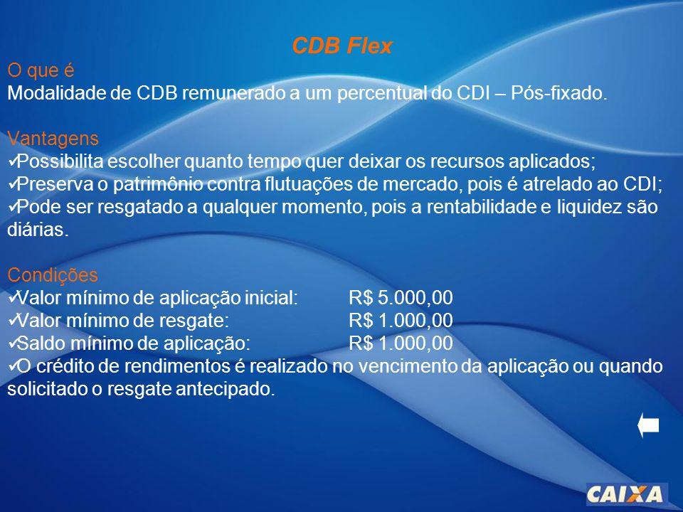 CDB Flex O que é. Modalidade de CDB remunerado a um percentual do CDI – Pós-fixado. Vantagens.