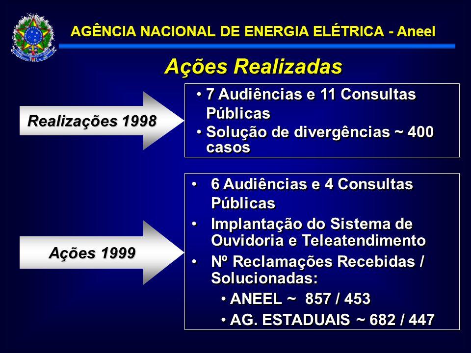 Ações Realizadas 7 Audiências e 11 Consultas Públicas Realizações 1998