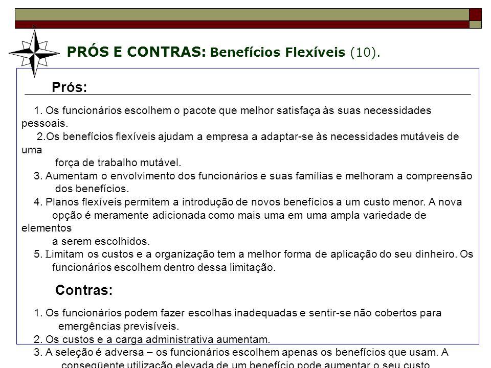 PRÓS E CONTRAS: Benefícios Flexíveis (10).