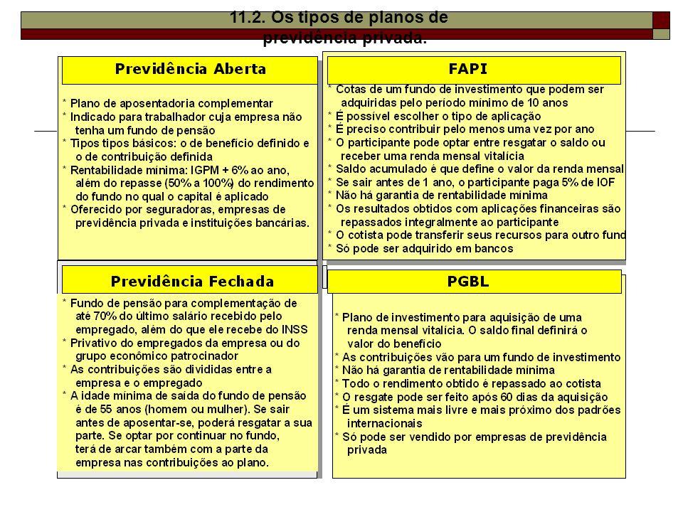 11.2. Os tipos de planos de previdência privada.