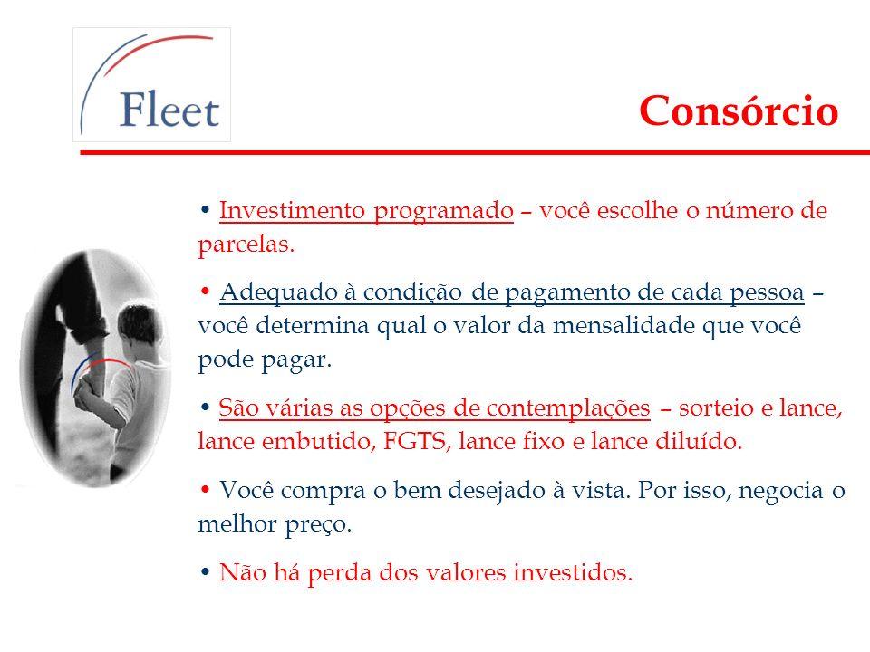 Consórcio Investimento programado – você escolhe o número de parcelas.