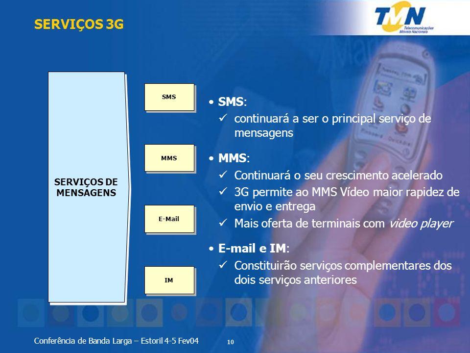 SERVIÇOS 3G SMS: continuará a ser o principal serviço de mensagens