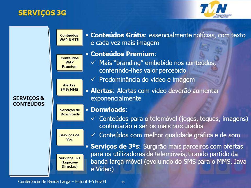 Serviços 3ºs (Ligações Directas)