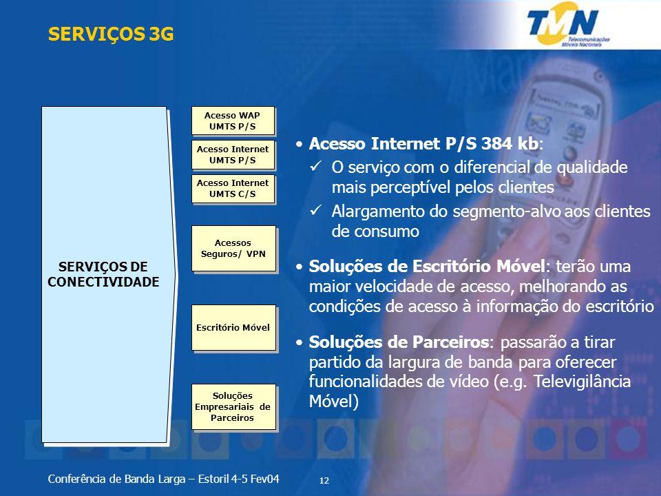 SERVIÇOS DE CONECTIVIDADE