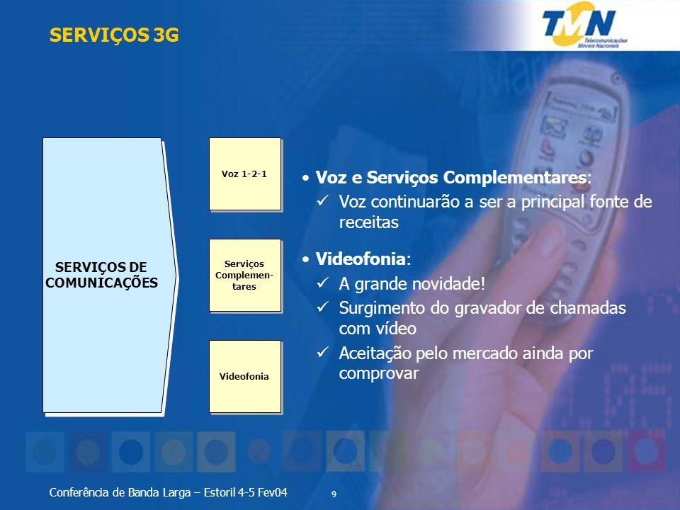 SERVIÇOS DE COMUNICAÇÕES Serviços Complemen-tares